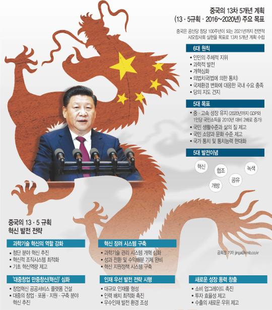 시진핑의 '샤오캉'… 부패·가난을 몰아낸다 기사의 사진