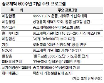 변화·갱신 위한 '골든타임'… 한국교회가 움직인다 기사의 사진
