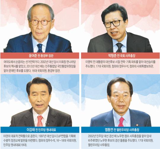 잠룡 11명 깜깜이 대결… 막판까지 '헤쳐 모여' 기사의 사진