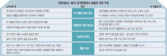 """윤전추 """"세월호 당일 朴 머물던 집무실에 TV 없었다"""" 기사의 사진"""
