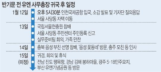 """'험블 潘'… 대권행보 첫 메시지는 """"국민 대통합"""" 기사의 사진"""