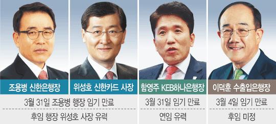 고발·탄핵정국 '복병'… 꼬이는 行長 인사 기사의 사진
