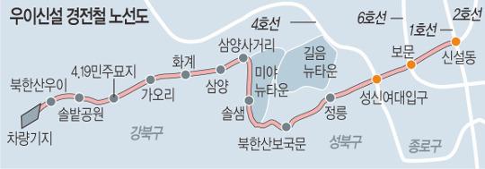 우이신설선 13개 驛 명칭 확정 기사의 사진