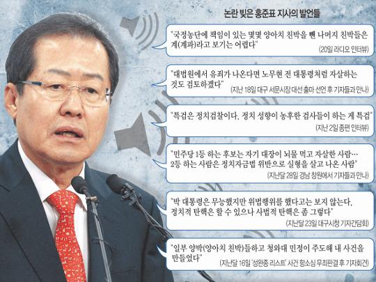 홍준표의 막말 퍼레이드, 계산된 발언? 타고난 스타일? 기사의 사진