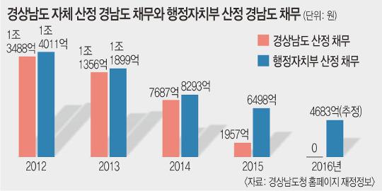 [대선주자 검증 리포트] 홍준표