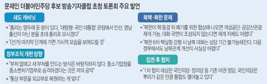 문재인 염두에 둔 총리는… 안희정 전윤철 박승 김상곤? 기사의 사진