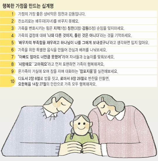 """""""가정의 가장 좋은 상비약은 칭찬과 감동"""" 기사의 사진"""