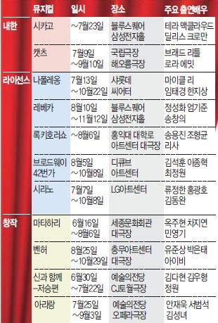 """뮤지컬의 계절… """"뭘 볼까"""" 행복한 고민 기사의 사진"""