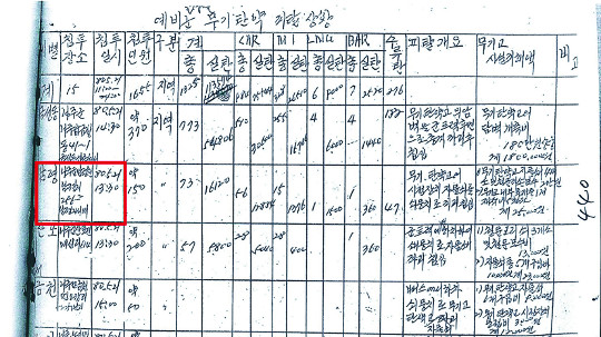 """""""17일 안정 찾았는데 다음날 군 투입"""" 경찰의 5·18 보고서 기사의 사진"""