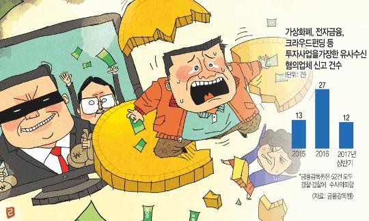 [단독] 가상화폐 사기 피해 눈덩이… '兆'단위 넘었을 수도 기사의 사진