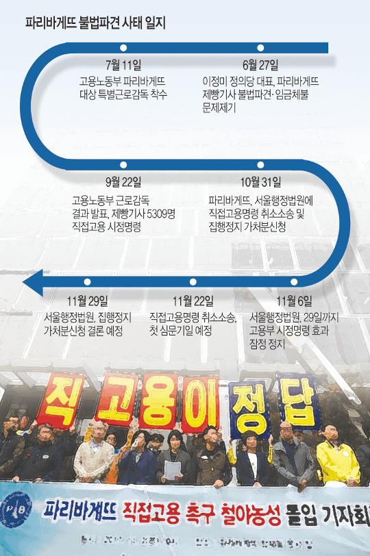 파리바게뜨 불법파견 '3자 합작사' 해법도 헛돌아 기사의 사진