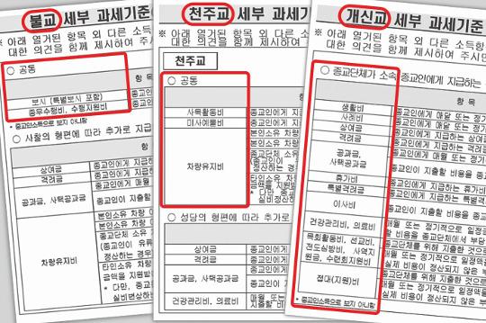 [미션 톡!] '공통과세항목' 불교 2개·천주교 3개, 기독교는 35개 기사의 사진