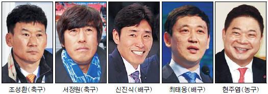 국내 프로스포츠계도 40대 감독 '신선한 바람' 기사의 사진