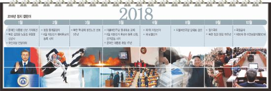 2018 정치 기상도… 지방선거·평창·北도발이 정세 '변곡점' 기사의 사진