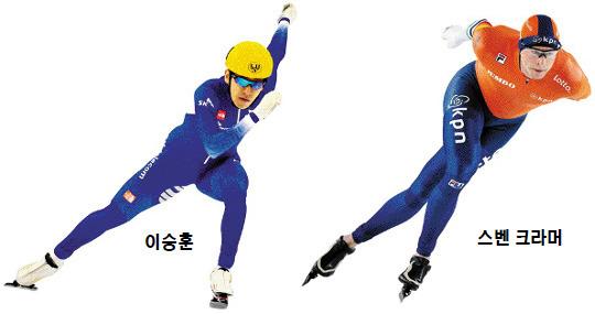 [맞수 열전] 세계 최강 이승훈에 '빙속황제' 크라머 도전장 기사의 사진
