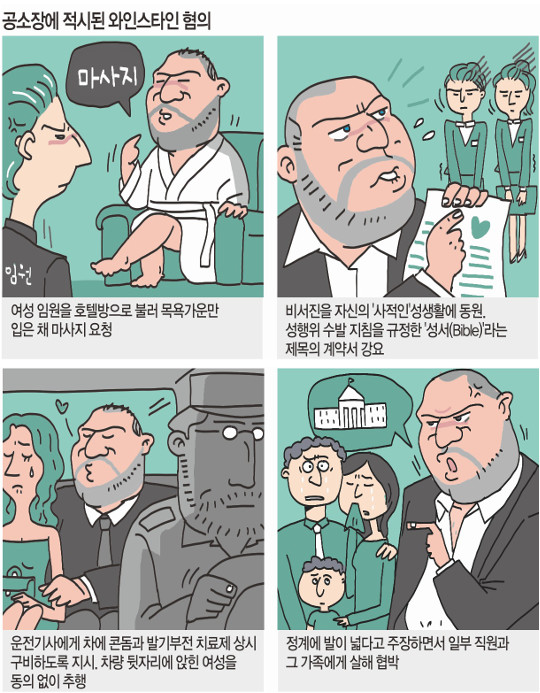 여직원 호위대까지 거느려… '성추행 종합판' 와인스타인 기사의 사진