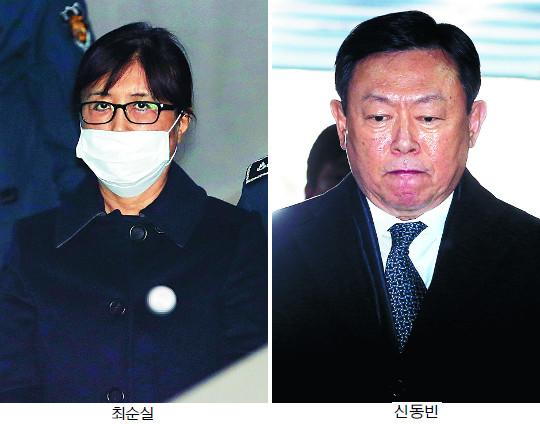 국정농단 죗값, 최순실 '징역 20년' 기사의 사진