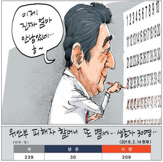 [국민만평-서민호 화백] 카운트… 기사의 사진