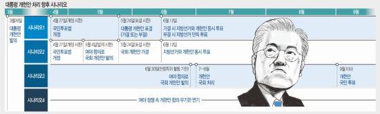 4가지 선택지 받아든 국회… '개헌 열차' 종착지는? 기사의 사진