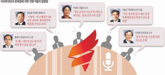 """""""한국당, 문제가 뭔지조차 모르는 게 가장 큰 문제"""" 기사의 사진"""