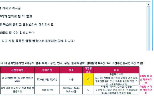 깨알같이 챙겨 배제… 朴정부 '블랙리스트 9473명' 전원 당했다 기사의 사진