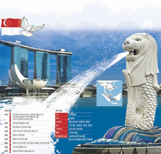 [And 스페셜] 北도 美도 선택한 '화해의 땅' 싱가포르… 어떻게 '중립국' 됐나 기사의 사진