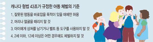 [훈육과 학대의 갈림길] 소수 체벌 옹호론에 막힌 아동 학대 완전 금지 기사의 사진