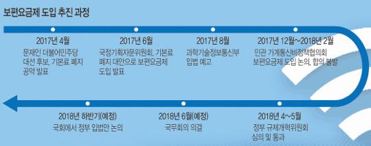 [And 경제인사이드] '2만원대 보편요금제' 국회 문턱 넘을까 기사의 사진