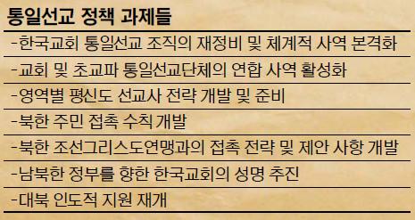 """""""올해는 통일선교 대전환의 시기… 교회가 나침반 돼야"""" 기사의 사진"""