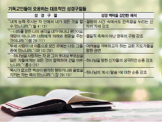 잘못 사용하는 대표적 성경구절 5가지 기사의 사진