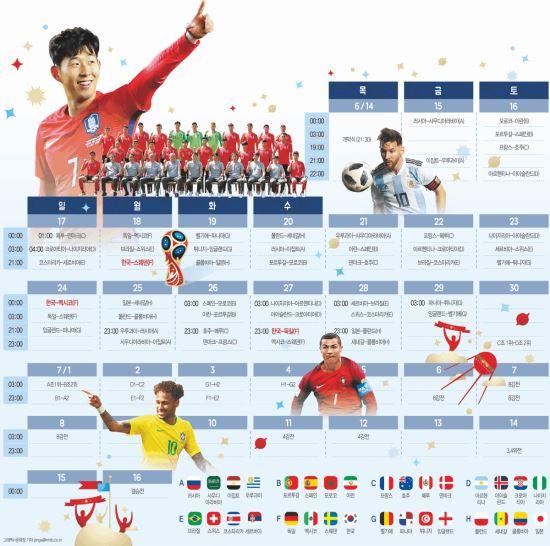 '워 게임' 32일, 잠 못 자도 신난다… 월드컵 오늘 개막 기사의 사진