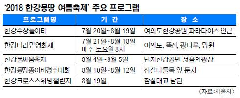 서울 대표 여름축제 '2018 한강몽땅 여름축제' 20일 개막 기사의 사진