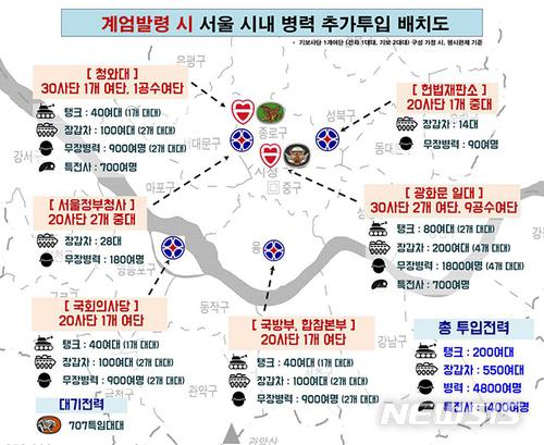 """군 인권센터 """"박근혜 친위 쿠데타 기획했던 것"""" 기사의 사진"""