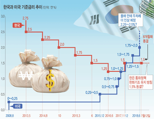 美·中 치킨게임 격화… 한 치 앞 안 보이는 한국 경제 기사의 사진