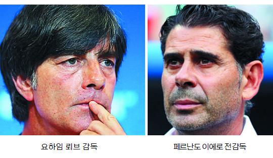 월드컵 이후 감독들… 뢰브 유임되고 이에로 짐 싸고 기사의 사진