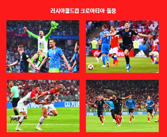 [And 스포츠] '언더독' 반란 있어 축구는 드라마가 된다 기사의 사진