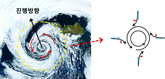 [별별 과학] 태풍과 코리올리 힘 기사의 사진