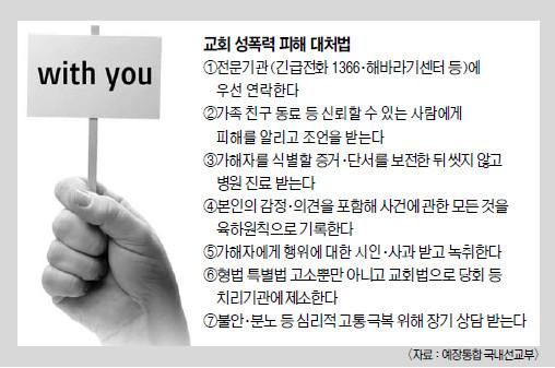 예장통합 '교회 성폭력 예방·대응' 매뉴얼 제작 기사의 사진