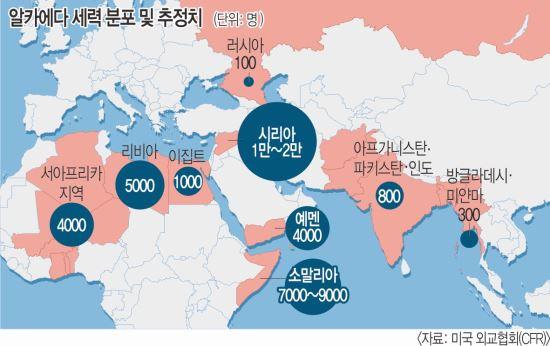 9·11 이후… 1700조 퍼붓고도 '테러와의 전쟁' 진행형 기사의 사진