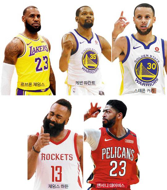 [And 스포츠] NBA 정규 리그 내달 17일 점프볼… 이번 시즌 가장 위협적인 선수는 기사의 사진