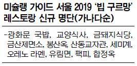 미슐랭 가이드, 3만5000원 이하 서울 훌륭한 맛집 61곳 명단 발표 기사의 사진