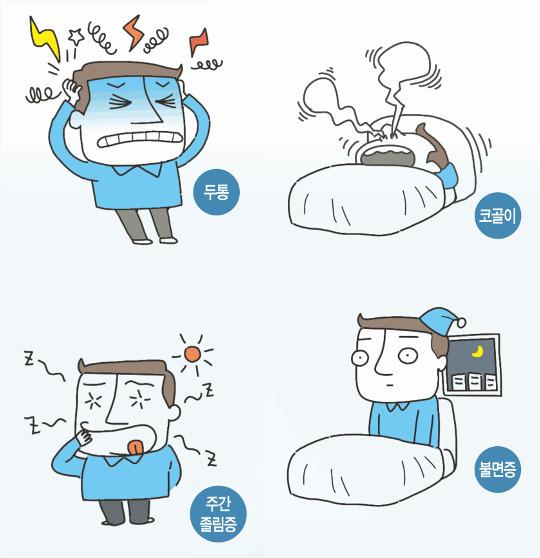 [And 건강] 수면 무호흡증, 교통사고 위험 6∼10배 '시한폭탄' 기사의 사진