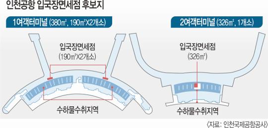 인천공항 입국장 면세점 내년 5월 문 연다 기사의 사진
