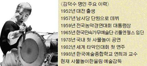 """""""장구채 잡고 신명나게 놀다보면 덩더쿵이 세계의 리듬 되겠지요"""" 기사의 사진"""