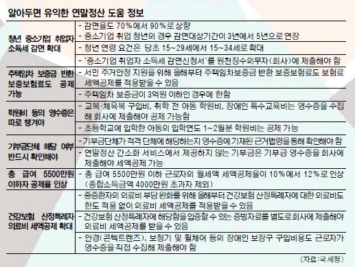 """""""연말정산 미리보기로 세금혜택 꼼꼼히 챙기세요"""" 기사의 사진"""