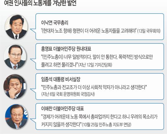 여권의 계속되는 '노동계 옥죄기', 노무현정부 트라우마와 사회적 대타협 절실 기사의 사진