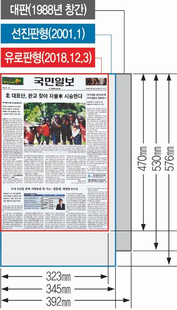 더 작게, 더 깊게… 국민일보가 유로판으로 거듭납니다 기사의 사진