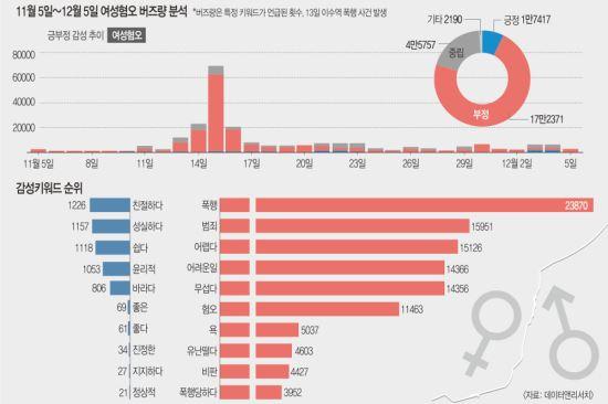 '믿거' '언금'… 대화 꽉 막힌 패거리 온라인 커뮤니티 기사의 사진
