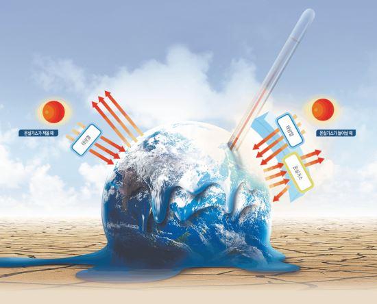 지구는 왜 뜨거워졌을까, 풍요가 만든 재앙 '기후변화' 기사의 사진