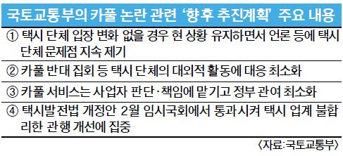 """[단독] """"택시 향한 부정적 여론 활용"""" 국토부 내부 문건 논란 기사의 사진"""